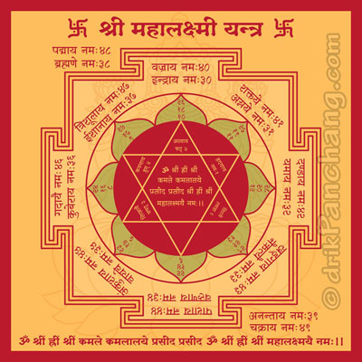 Lakshmi Mantra List | List of Goddess Mahalakshmi Mantra