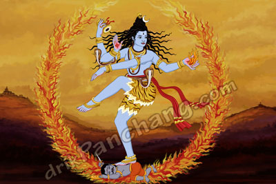 Shiva Mantra List | List of Lord Shiva Mantra