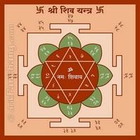 Shiva Panchakshari Yantra